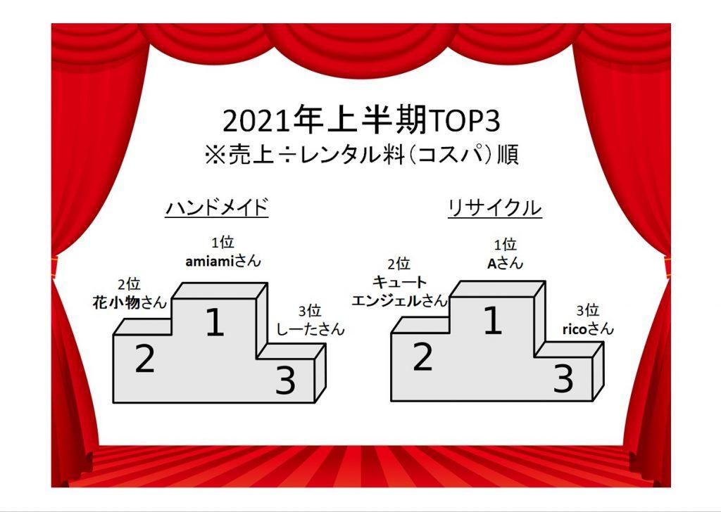 2021年上半期TOP3さんの発表!